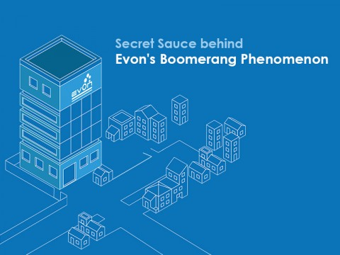 Secret Sauce behind Evon's Boomerang Phenomenon