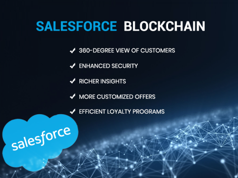 Why Should You Use Salesforce Blockchain: Evon Explains