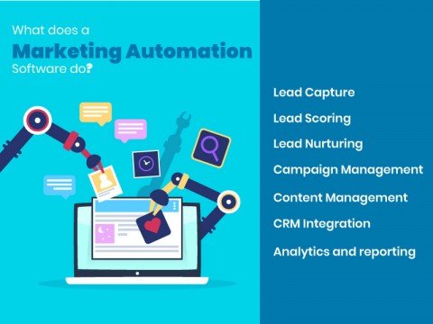 What are the Top 8 Marketing Automation tools to integrate into Salesforce CRM