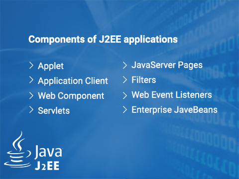 What are J2EE application components and how Evon can help you implement them?